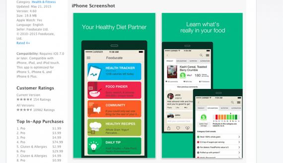 fooducate app blog